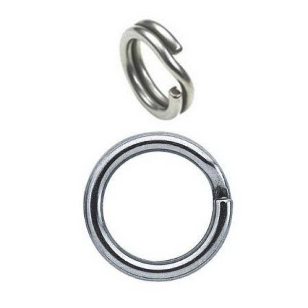 как раздвинуть заводное кольцо